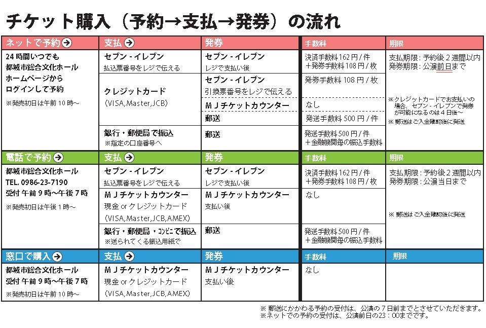 http://mj-hall.jp/performance/%E3%83%81%E3%82%B1%E3%83%83%E3%83%88%E8%B3%BC%E5%85%A5%E6%96%B9%E6%B3%95H28.jpg