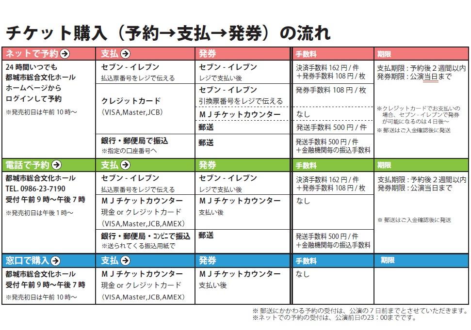 http://mj-hall.jp/performance/%E3%83%81%E3%82%B1%E3%83%83%E3%83%88%E8%B3%BC%E5%85%A5%E6%96%B9%E6%B3%95H29%EF%BD%9E.jpg