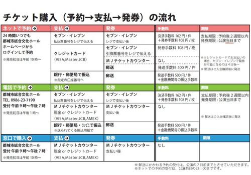 チケット購入方法H29~.jpg