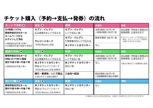 チケット購入方法H30.4~.jpg